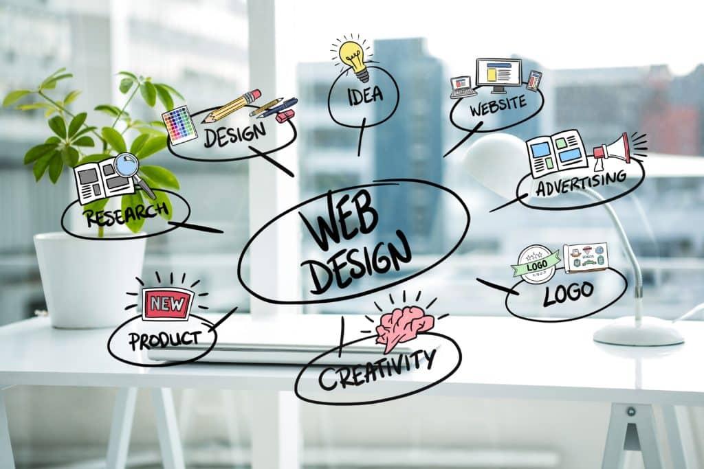 خطوات تصميم موقع تعليمي تفاعلي